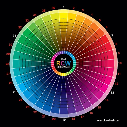 Real Colour Wheel